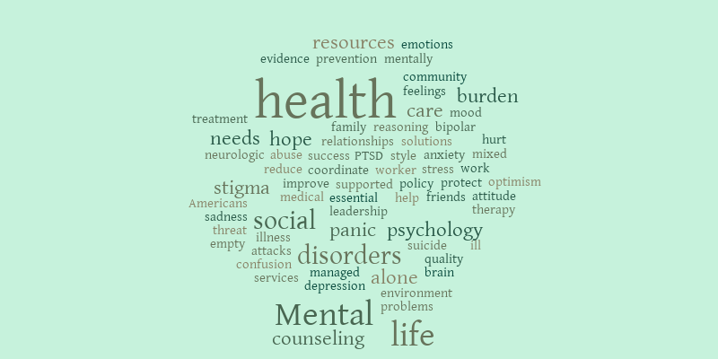 Mental Health Counseling quality of a good writer