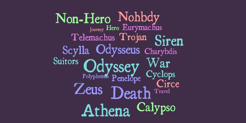 Odyssey Wordle – Word cloud – WordItOut