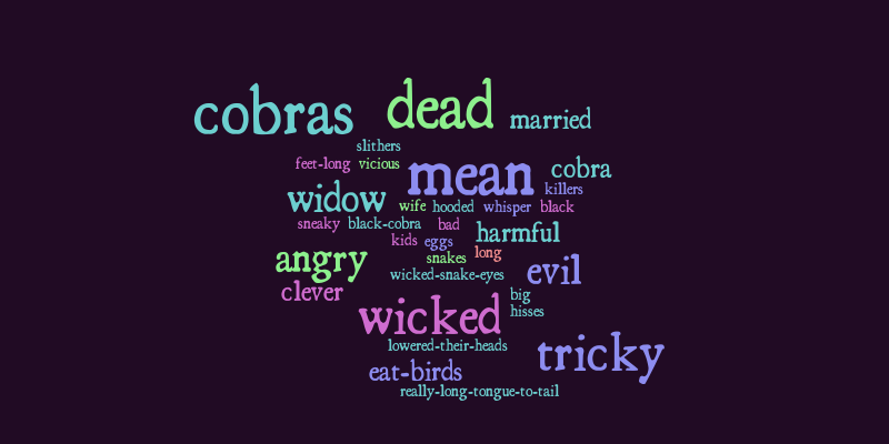 Nag and Nagaina – Word cloud – WordItOut
