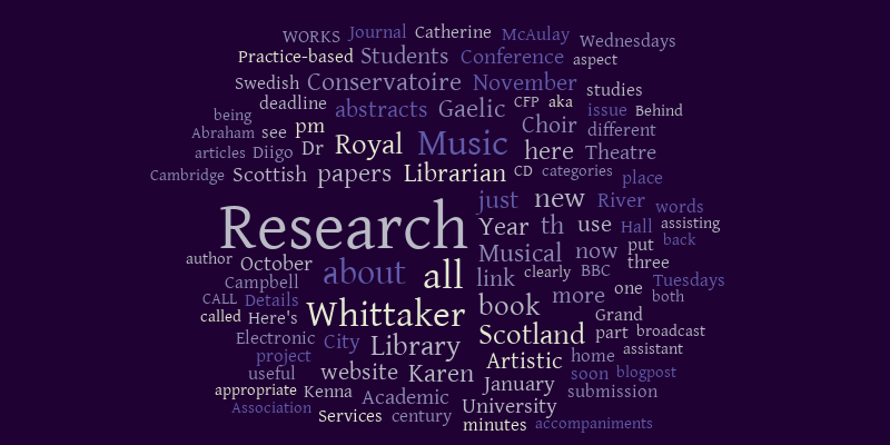 Whittaker Live's most recent Word Cloud – Word cloud – WordItOut