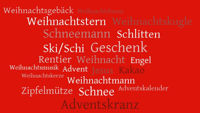 Weihnachtsgebäck 2019.Tyske Jule Ord Word Cloud Worditout
