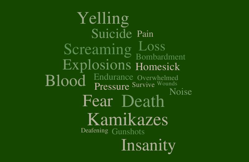 Gunnar's Emotional Wordle – Word cloud – WordItOut