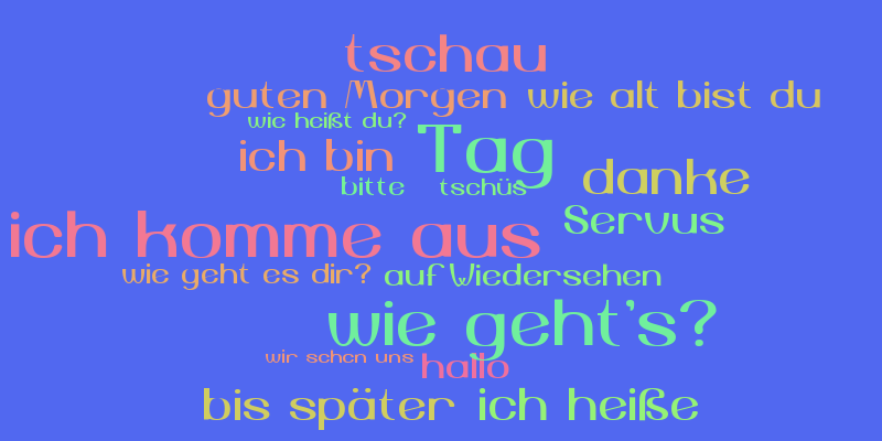 German Words Word Cloud Worditout