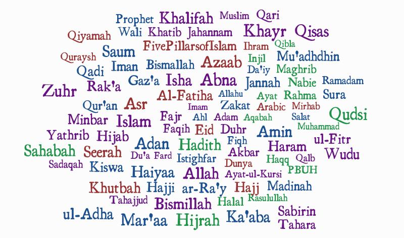 arabic words – Word cloud – WordItOut