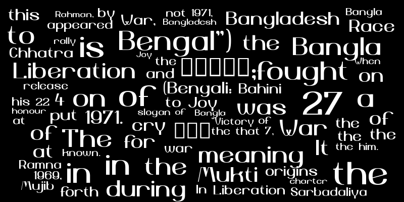 joy bangla – Word cloud – WordItOut