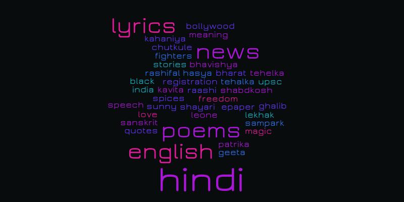 google hindi – Word cloud – WordItOut
