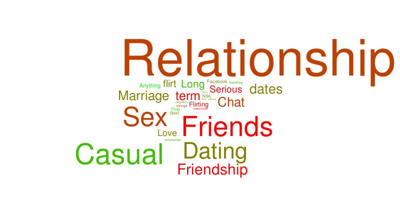 flirtalike chat flirt dating community make friends find love