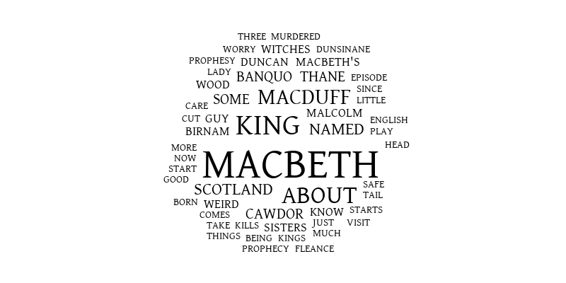 Macbeth Wordcloud – Word cloud – WordItOut | 800 x 400 png 46kB