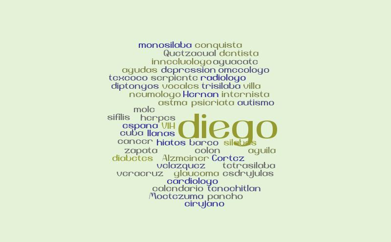 Calendario 1932 Espana.Untitled Word Cloud Worditout