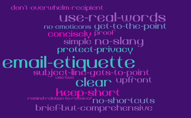 Tips On Proper E-mail Etiquette