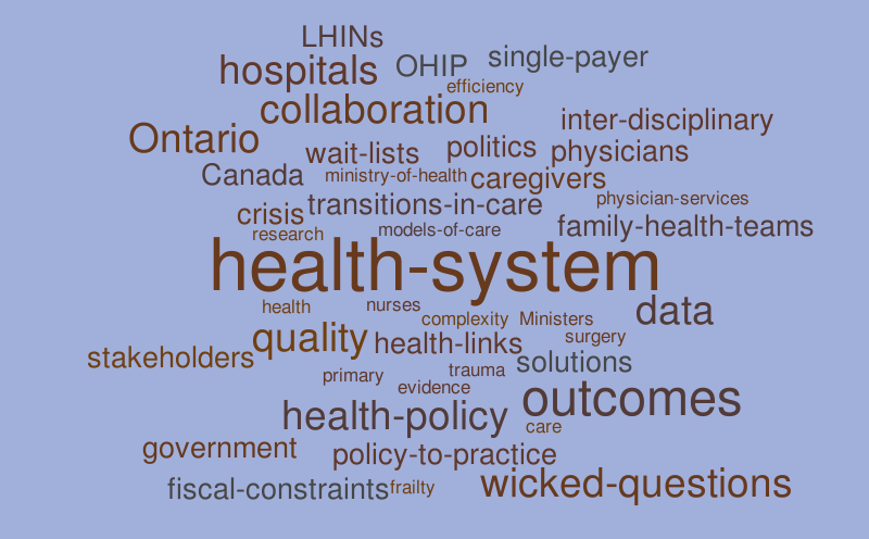 Ontario Health Teams