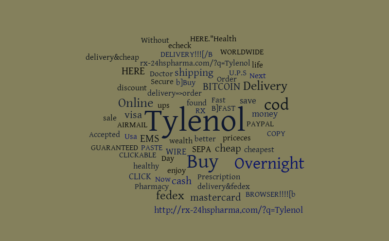 Buy Tylenol Without A Prescription Overnight Delivery – Word cloud