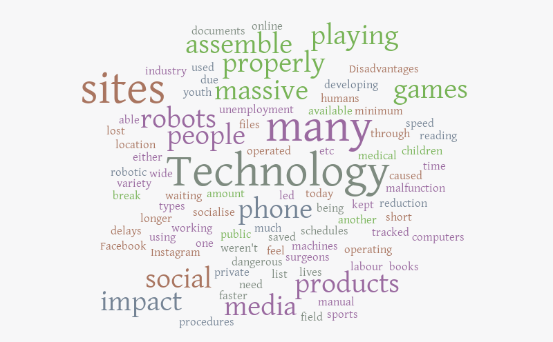 Untitled Word Cloud Worditout
