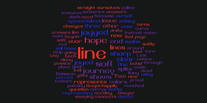 reflection on line art  u2013 word cloud  u2013 worditout