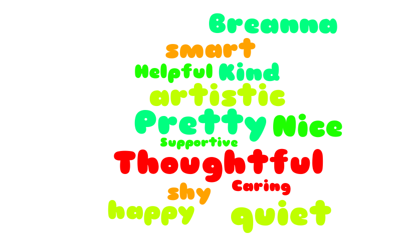 Breanna – Word cloud – WordItOut
