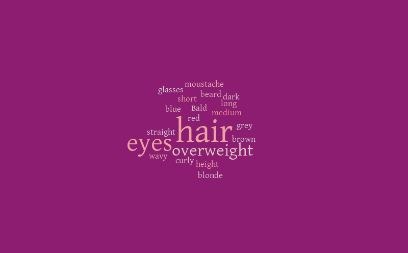 Appearance – Word cloud – WordItOut