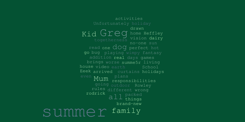 Diary Of The Wimpy Kid Word Cloud Worditout