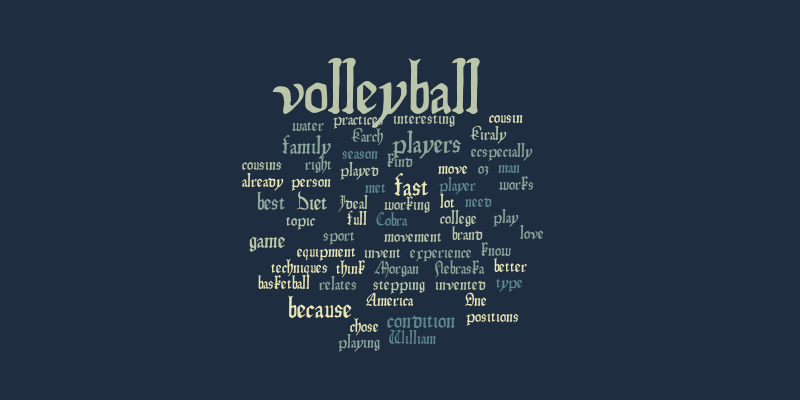 Buy A Website >> Volleyball – Word cloud – WordItOut