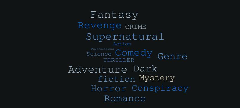 Genre Types – Word cloud – WordItOut