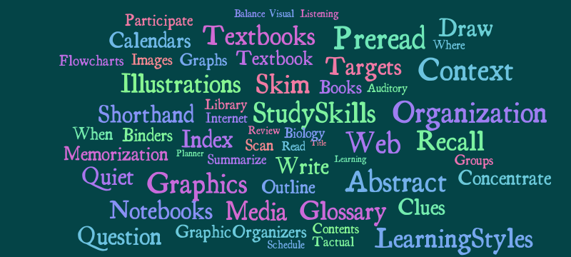 study skills  u2013 word cloud  u2013 worditout